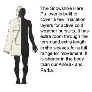 snowshoefit
